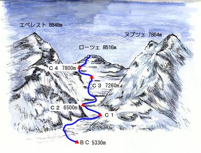 ローツェ登山ルート