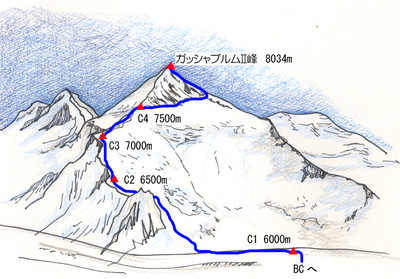 Gasherbrum2_route