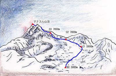 マナスル登山ルート